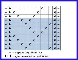 Sxema_risunka _Azhurnaya_dorozhka_s_rapportom_na_14_petel