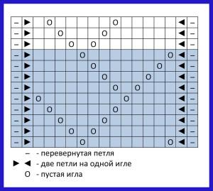 Sxema_risunka _Azhurnaya_dorozhka_s_rapportom_na_17_petel