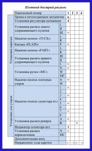 Plotnyj_bystryj_risunok_Sxema