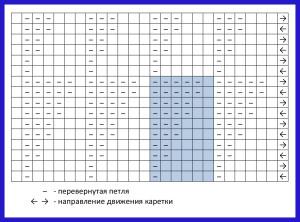 Sxeia_risunka_PLISSE