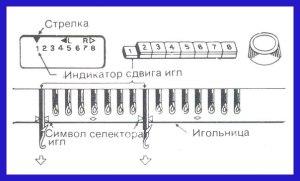 Strelka_indikatora_selektora_igl_naprotiv_cifry_1