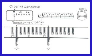 Strelka_indikatora_selektora_igl_naprotiv_cifry_2