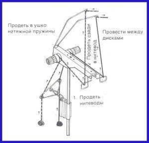 Pryazha_v_nitenatyazhitelnoj_sisteme