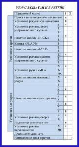 Sxema_uzora_s_zaxvatom_i_v_rubchik
