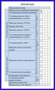 Sxema_nevafelki
