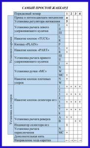 Sxema_samogo_prostogo_zhakkarda_dlya_mashiny_Inalsa_IK-828